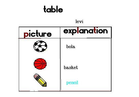LEVI6