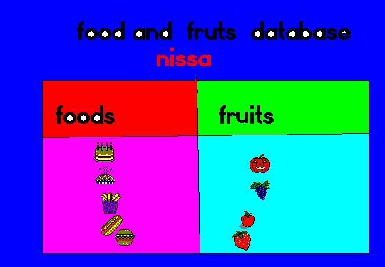 NISSA3
