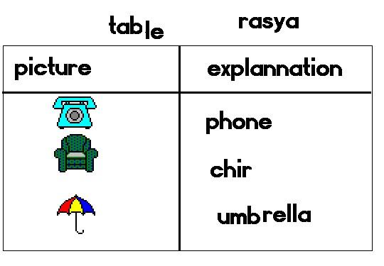 RASYA6